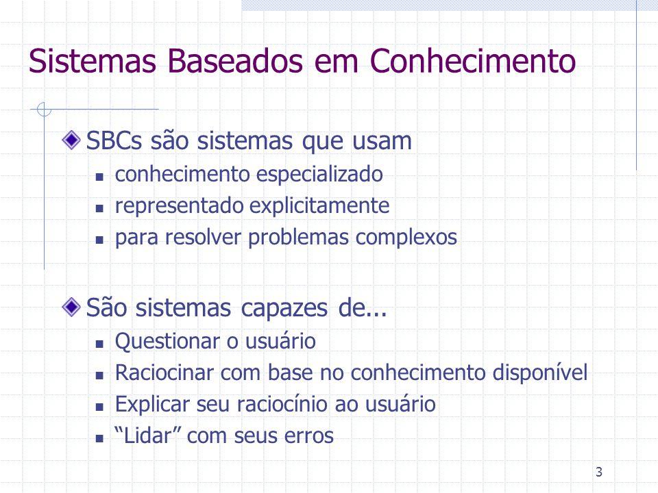 3 Sistemas Baseados em Conhecimento SBCs são sistemas que usam conhecimento especializado representado explicitamente para resolver problemas complexo