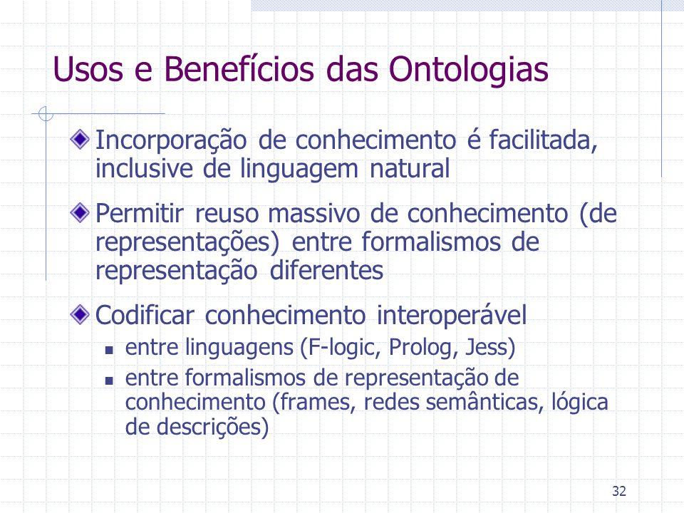 32 Usos e Benefícios das Ontologias Incorporação de conhecimento é facilitada, inclusive de linguagem natural Permitir reuso massivo de conhecimento (