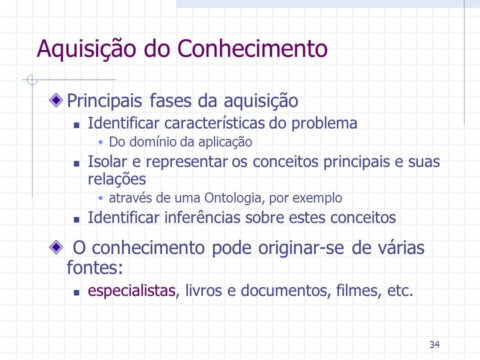 34 Aquisição do Conhecimento Principais fases da aquisição Identificar características do problema  Do domínio da aplicação Isolar e representar os c