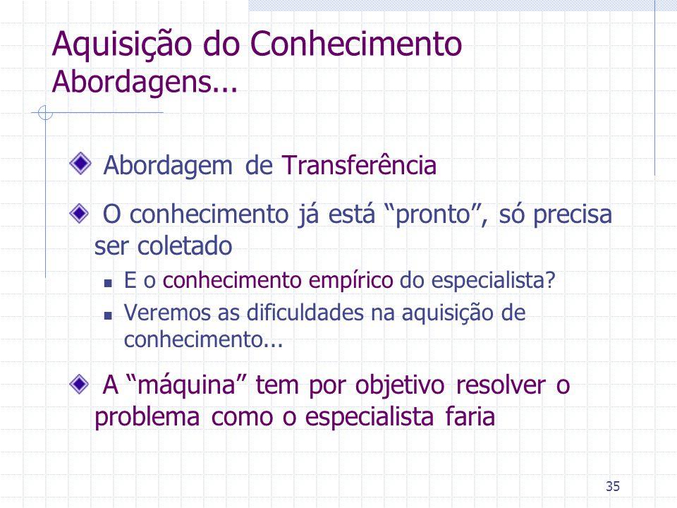 """35 Aquisição do Conhecimento Abordagens... Abordagem de Transferência O conhecimento já está """"pronto"""", só precisa ser coletado E o conhecimento empíri"""