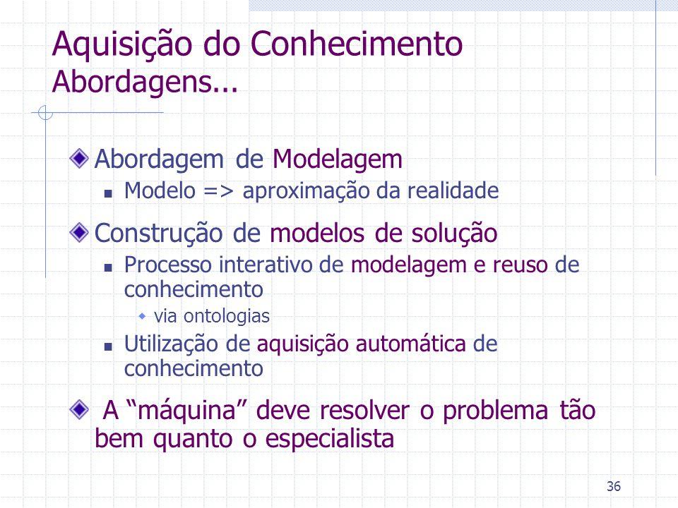 36 Aquisição do Conhecimento Abordagens... Abordagem de Modelagem Modelo => aproximação da realidade Construção de modelos de solução Processo interat
