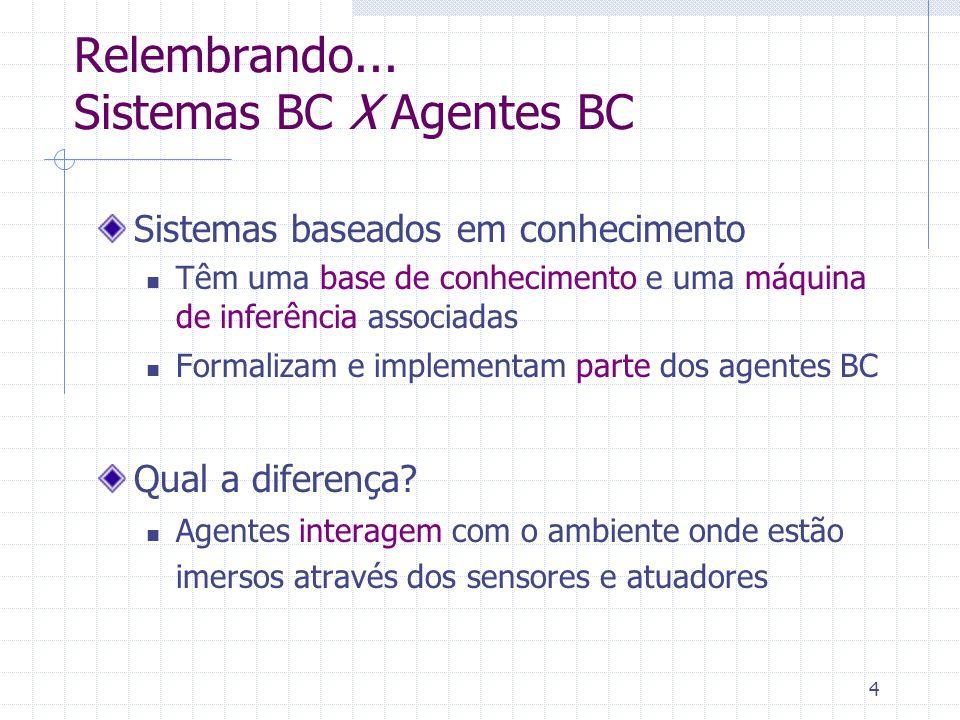 4 Relembrando... Sistemas BC X Agentes BC Sistemas baseados em conhecimento Têm uma base de conhecimento e uma máquina de inferência associadas Formal