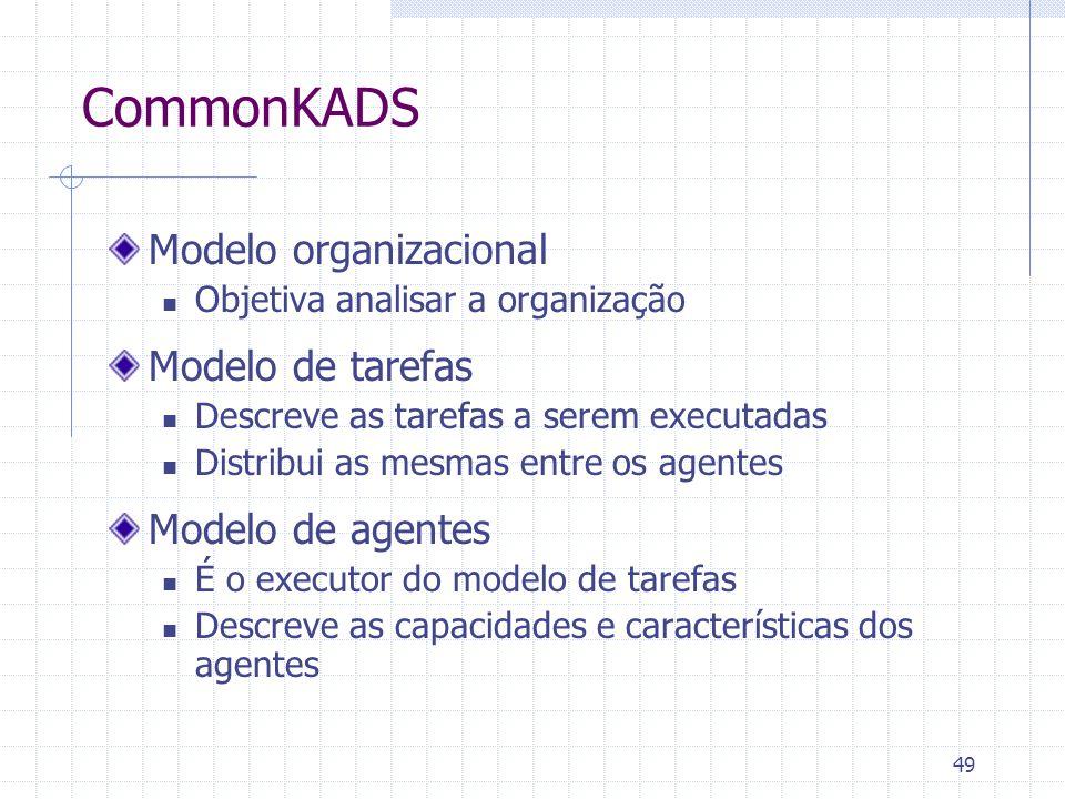 49 CommonKADS Modelo organizacional Objetiva analisar a organização Modelo de tarefas Descreve as tarefas a serem executadas Distribui as mesmas entre