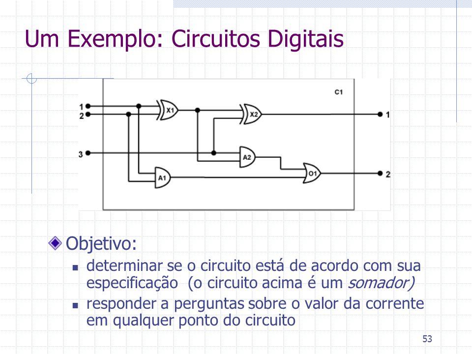 53 Um Exemplo: Circuitos Digitais Objetivo: determinar se o circuito está de acordo com sua especificação (o circuito acima é um somador) responder a