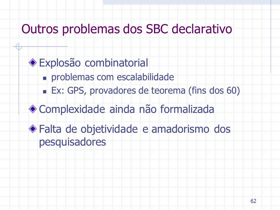 62 Outros problemas dos SBC declarativo Explosão combinatorial problemas com escalabilidade Ex: GPS, provadores de teorema (fins dos 60) Complexidade
