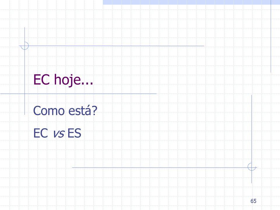65 EC hoje... Como está? EC vs ES