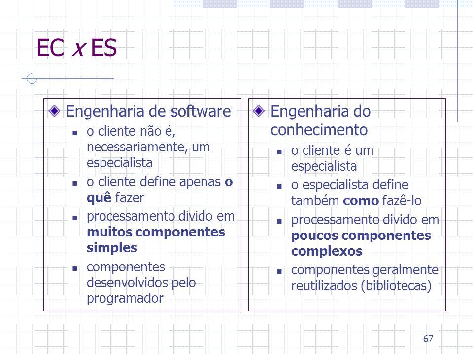 67 EC x ES Engenharia de software o cliente não é, necessariamente, um especialista o cliente define apenas o quê fazer processamento divido em muitos