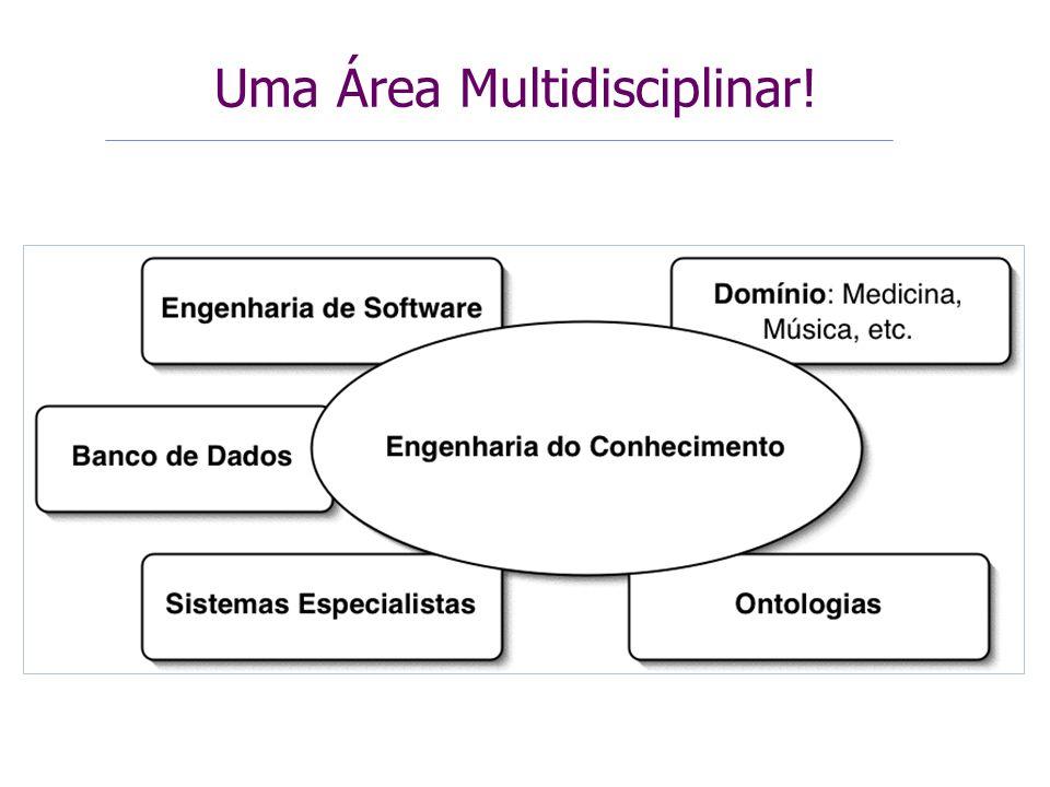 Uma Área Multidisciplinar!