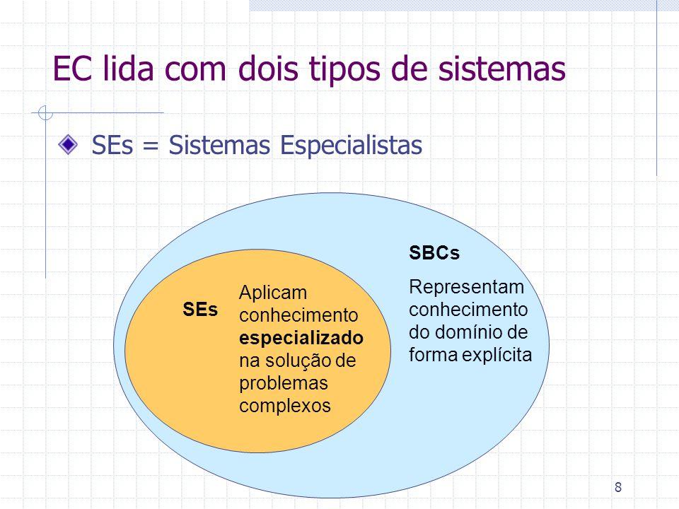 8 EC lida com dois tipos de sistemas SEs = Sistemas Especialistas SBCs SEs Representam conhecimento do domínio de forma explícita Aplicam conhecimento
