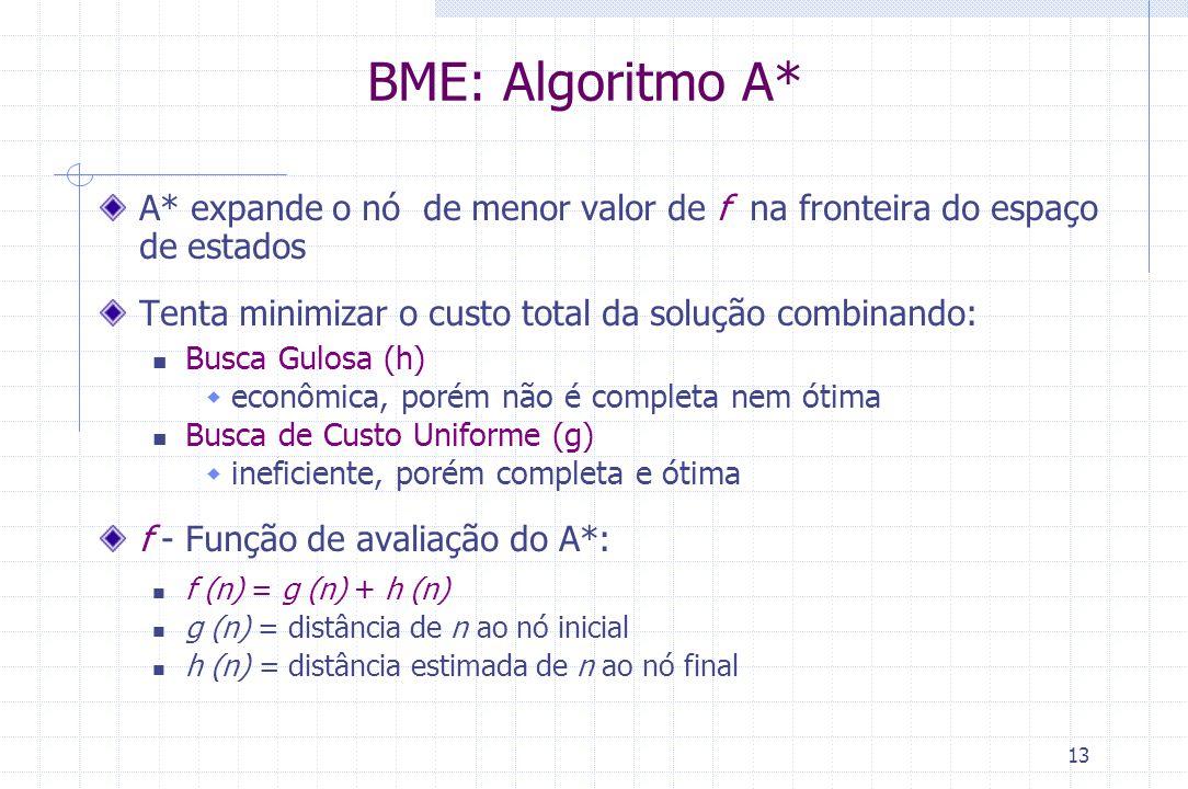 13 BME: Algoritmo A* A* expande o nó de menor valor de f na fronteira do espaço de estados Tenta minimizar o custo total da solução combinando: Busca