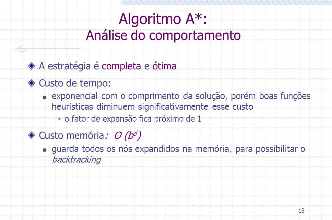 18 Algoritmo A*: Análise do comportamento A estratégia é completa e ótima Custo de tempo: exponencial com o comprimento da solução, porém boas funções