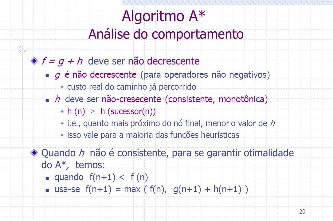 20 Algoritmo A* Análise do comportamento f = g + h deve ser não decrescente g é não decrescente (para operadores não negativos)  custo real do caminh