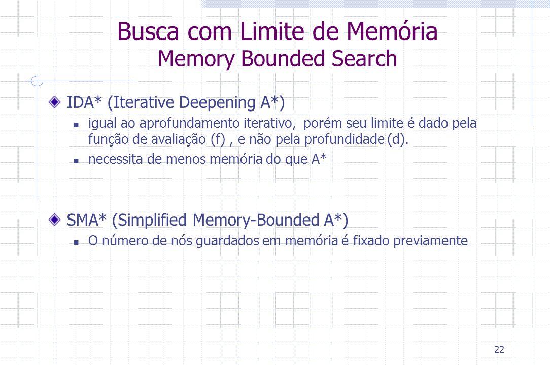 22 Busca com Limite de Memória Memory Bounded Search IDA* (Iterative Deepening A*) igual ao aprofundamento iterativo, porém seu limite é dado pela fun