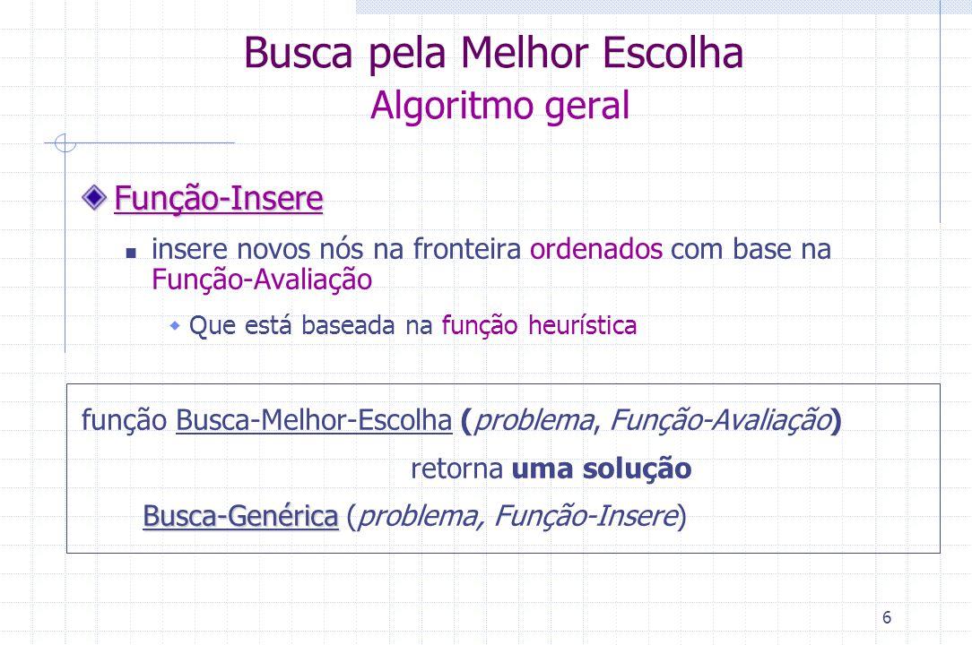 6 Busca pela Melhor Escolha Algoritmo geral Função-Insere insere novos nós na fronteira ordenados com base na Função-Avaliação  Que está baseada na f