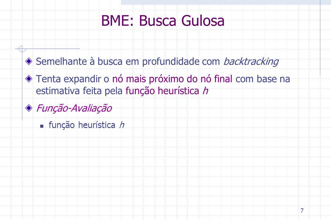 7 BME: Busca Gulosa Semelhante à busca em profundidade com backtracking Tenta expandir o nó mais próximo do nó final com base na estimativa feita pela