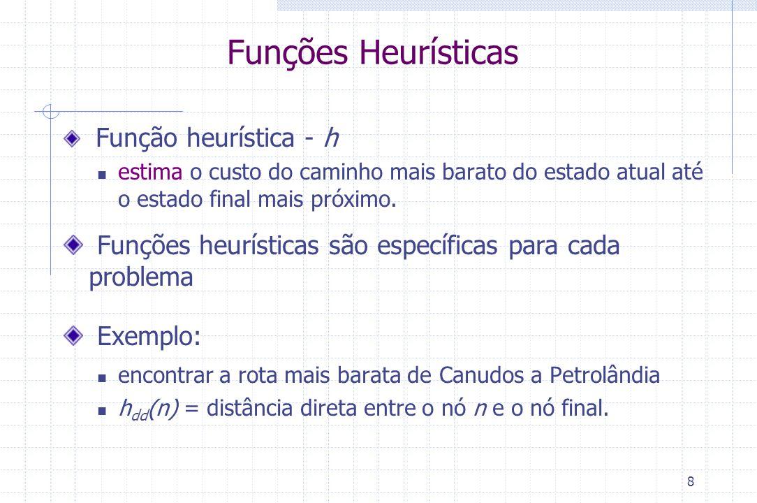 8 Funções Heurísticas Função heurística - h estima o custo do caminho mais barato do estado atual até o estado final mais próximo. Funções heurísticas
