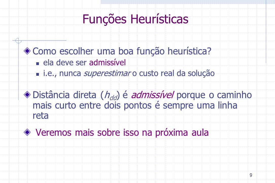 9 Funções Heurísticas Como escolher uma boa função heurística? ela deve ser admissível i.e., nunca superestimar o custo real da solução Distância dire