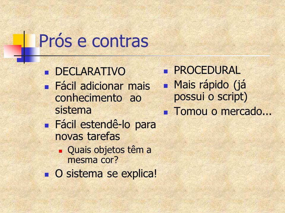 Prós e contras DECLARATIVO Fácil adicionar mais conhecimento ao sistema Fácil estendê-lo para novas tarefas Quais objetos têm a mesma cor.