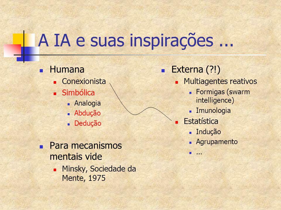 A IA e suas inspirações...