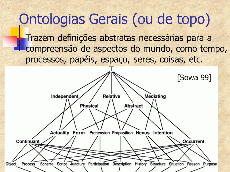 Ontologias Gerais (ou de topo) Trazem definições abstratas necessárias para a compreensão de aspectos do mundo, como tempo, processos, papéis, espaço, seres, coisas, etc.