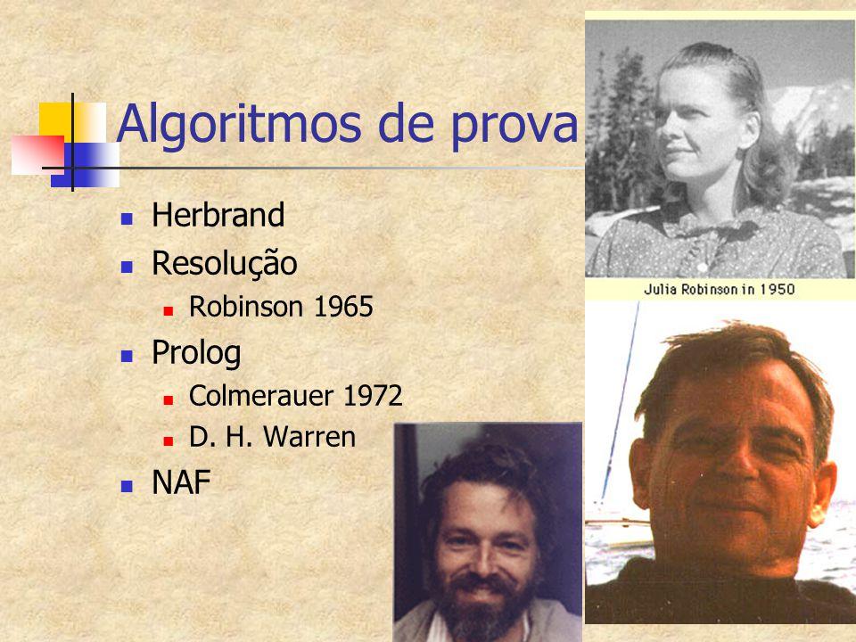Algoritmos de prova Herbrand Resolução Robinson 1965 Prolog Colmerauer 1972 D. H. Warren NAF