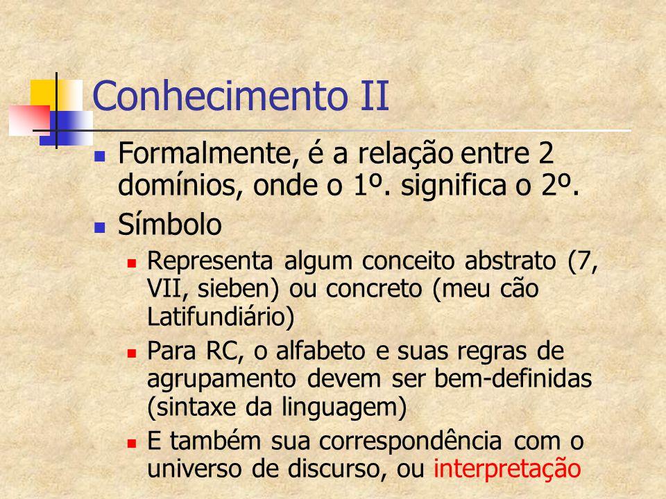 Conhecimento II Formalmente, é a relação entre 2 domínios, onde o 1º.