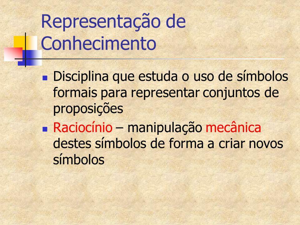 Representação de Conhecimento Disciplina que estuda o uso de símbolos formais para representar conjuntos de proposições Raciocínio – manipulação mecânica destes símbolos de forma a criar novos símbolos