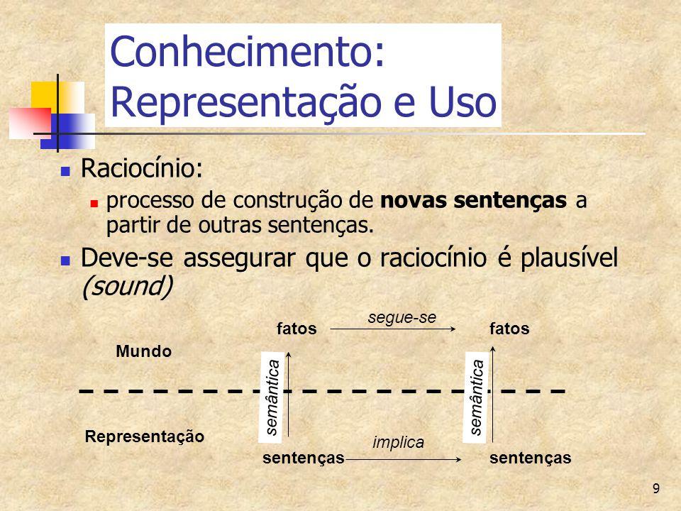 9 Raciocínio: processo de construção de novas sentenças a partir de outras sentenças.