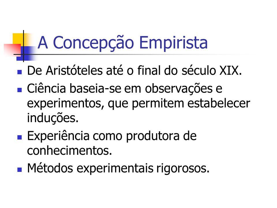 A Concepção Empirista De Aristóteles até o final do século XIX. Ciência baseia-se em observações e experimentos, que permitem estabelecer induções. Ex