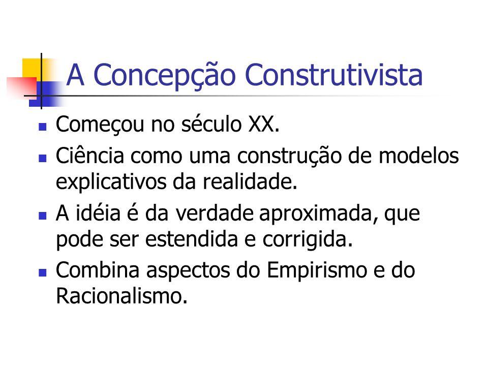 A Concepção Construtivista Começou no século XX. Ciência como uma construção de modelos explicativos da realidade. A idéia é da verdade aproximada, qu