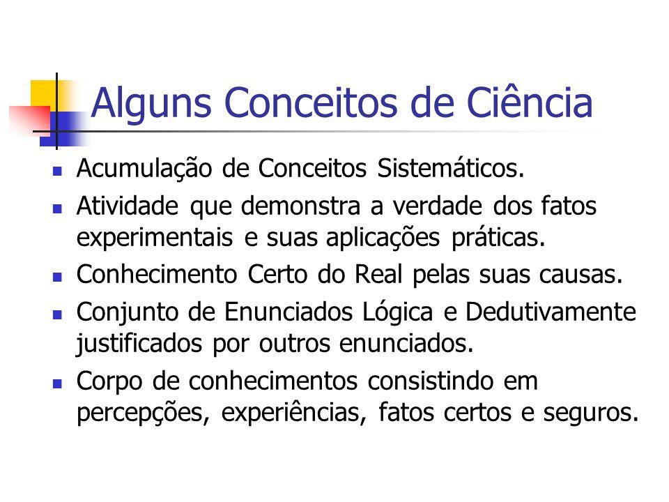 Alguns Conceitos de Ciência Acumulação de Conceitos Sistemáticos. Atividade que demonstra a verdade dos fatos experimentais e suas aplicações práticas