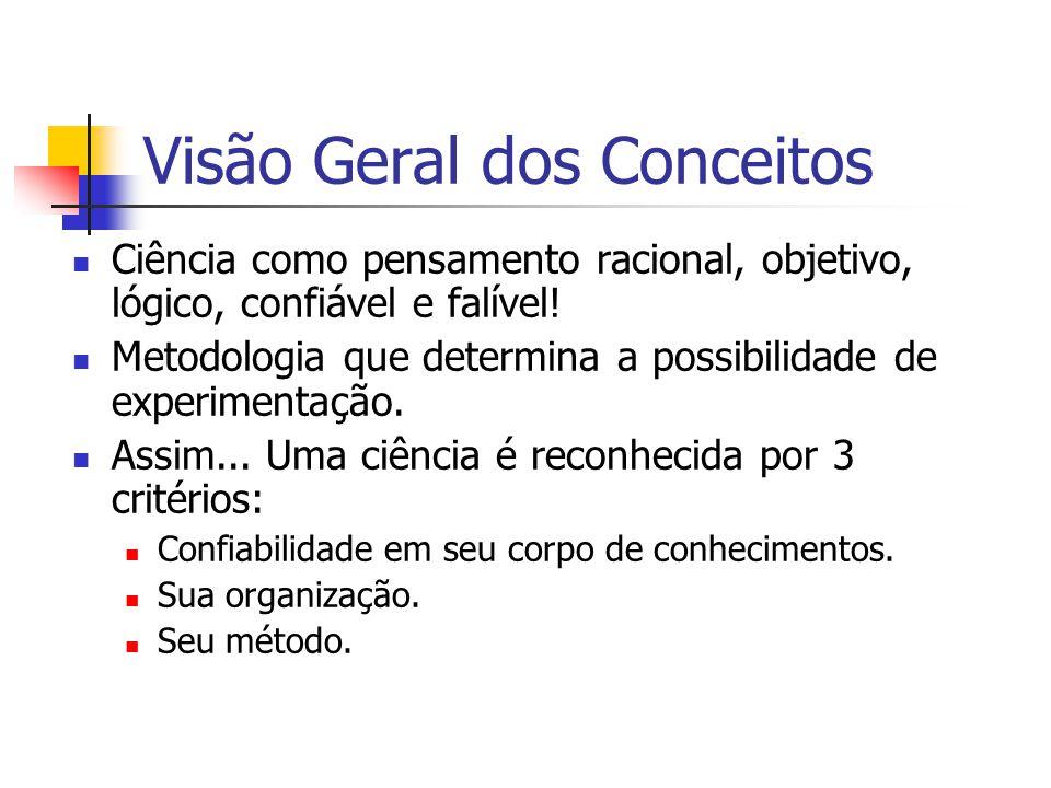 Visão Geral dos Conceitos Ciência como pensamento racional, objetivo, lógico, confiável e falível! Metodologia que determina a possibilidade de experi