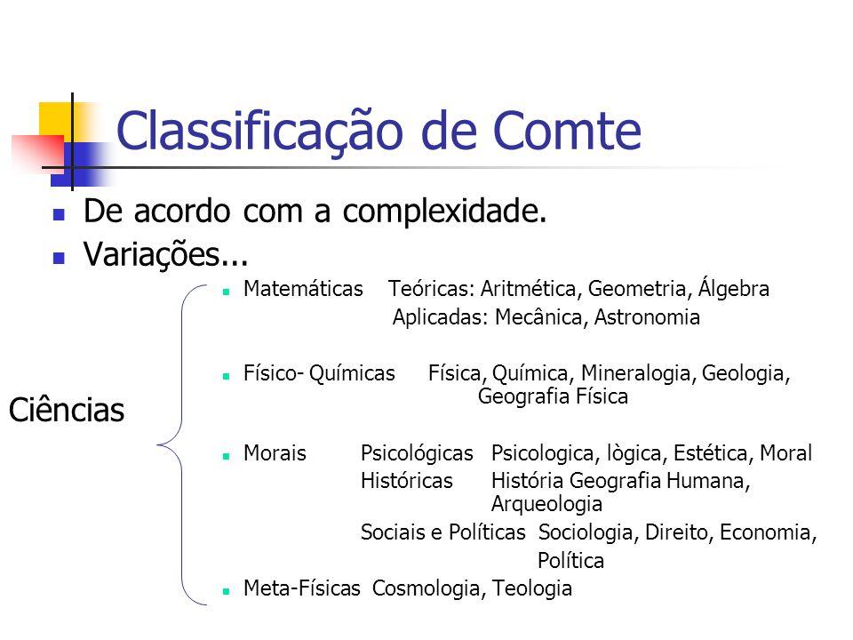 Classificação de Comte De acordo com a complexidade. Variações... Matemáticas Teóricas: Aritmética, Geometria, Álgebra Aplicadas: Mecânica, Astronomia
