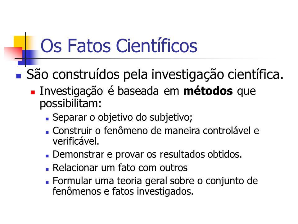 Os Fatos Científicos São construídos pela investigação científica.