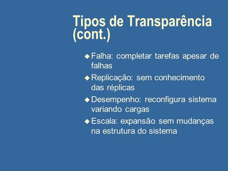 Tipos de Transparência (cont.) u Falha: completar tarefas apesar de falhas u Replicação: sem conhecimento das réplicas u Desempenho: reconfigura siste