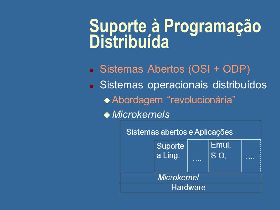 "Suporte à Programação Distribuída n Sistemas Abertos (OSI + ODP) n Sistemas operacionais distribuídos u Abordagem ""revolucionária"" u Microkernels Micr"