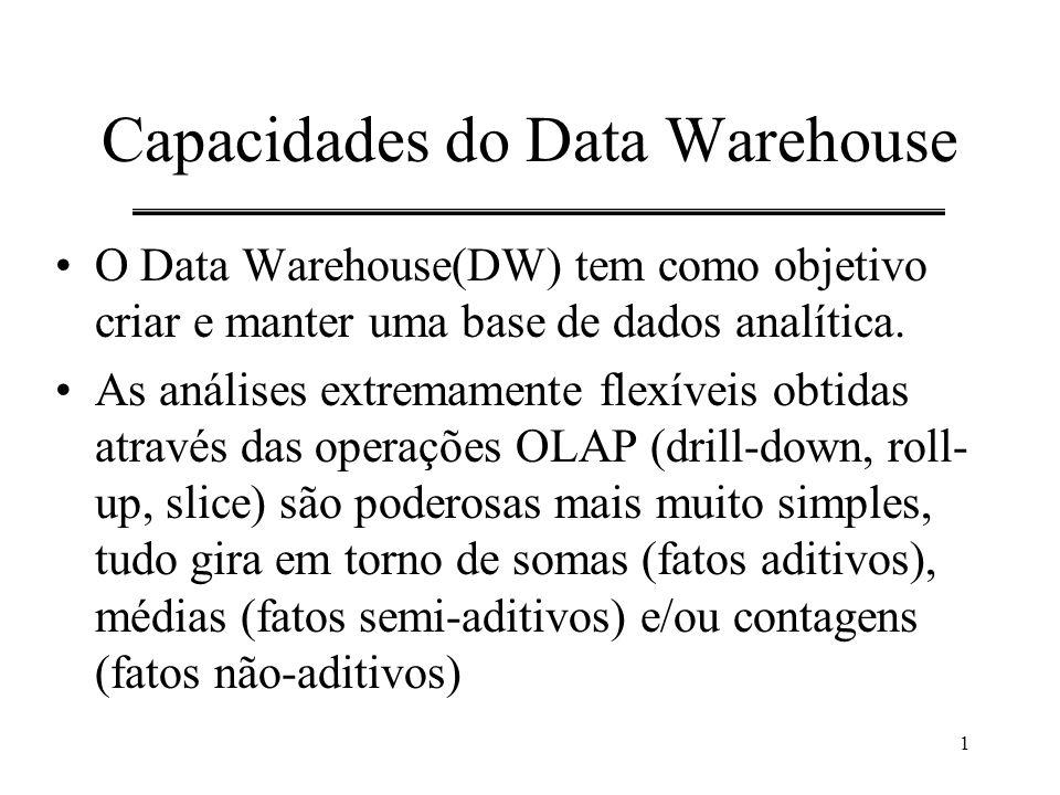 1 Capacidades do Data Warehouse O Data Warehouse(DW) tem como objetivo criar e manter uma base de dados analítica. As análises extremamente flexíveis