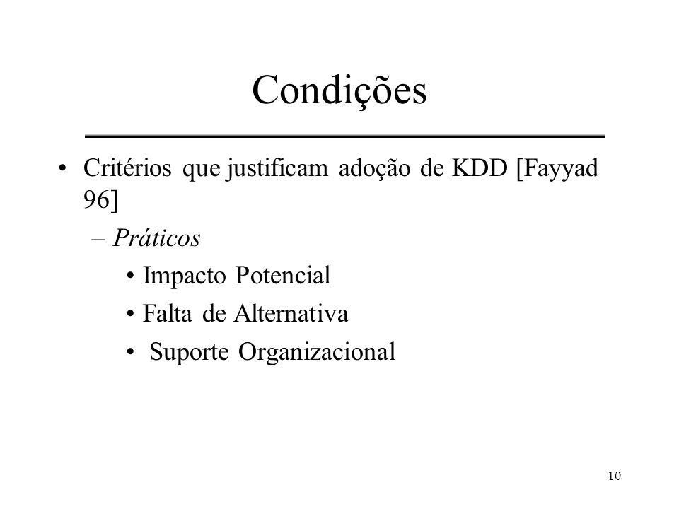 10 Condições Critérios que justificam adoção de KDD [Fayyad 96] –Práticos Impacto Potencial Falta de Alternativa Suporte Organizacional