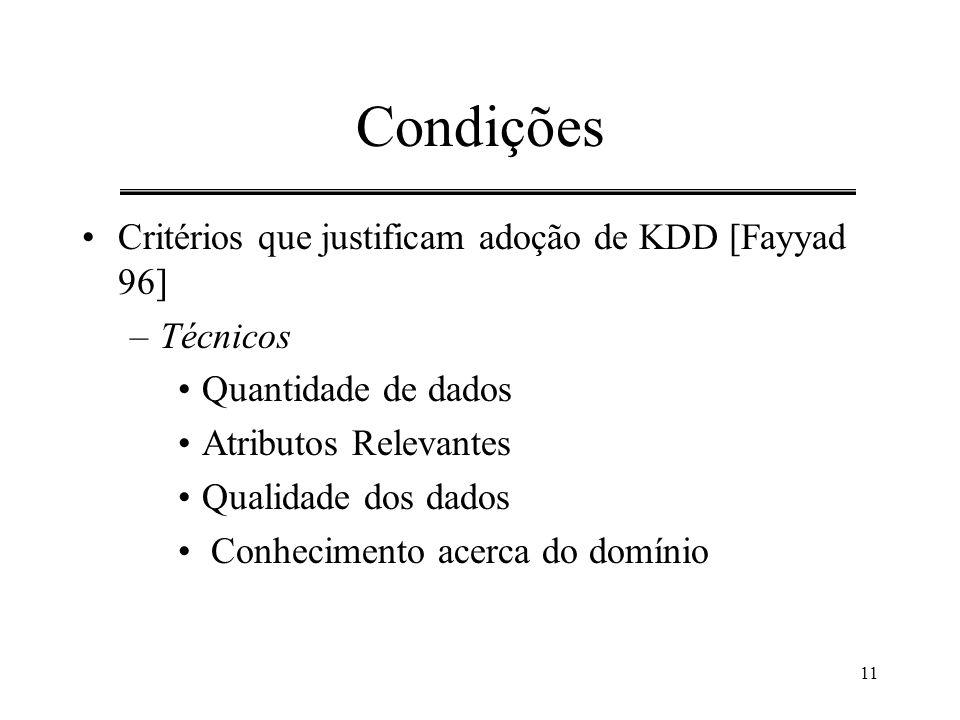 11 Condições Critérios que justificam adoção de KDD [Fayyad 96] –Técnicos Quantidade de dados Atributos Relevantes Qualidade dos dados Conhecimento ac
