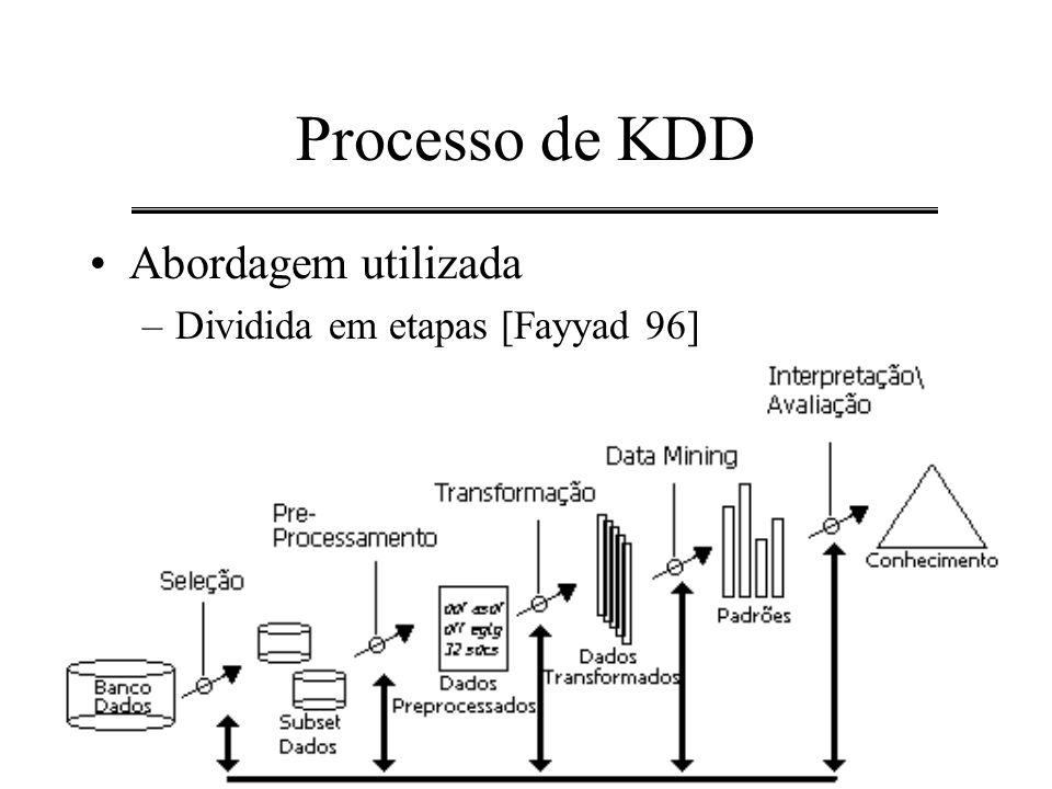 12 Processo de KDD Abordagem utilizada –Dividida em etapas [Fayyad 96]