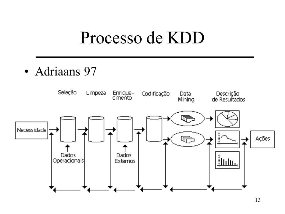 13 Processo de KDD Adriaans 97