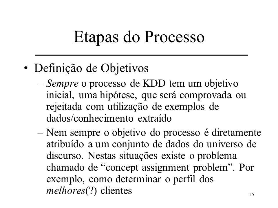 15 Etapas do Processo Definição de Objetivos –Sempre o processo de KDD tem um objetivo inicial, uma hipótese, que será comprovada ou rejeitada com uti