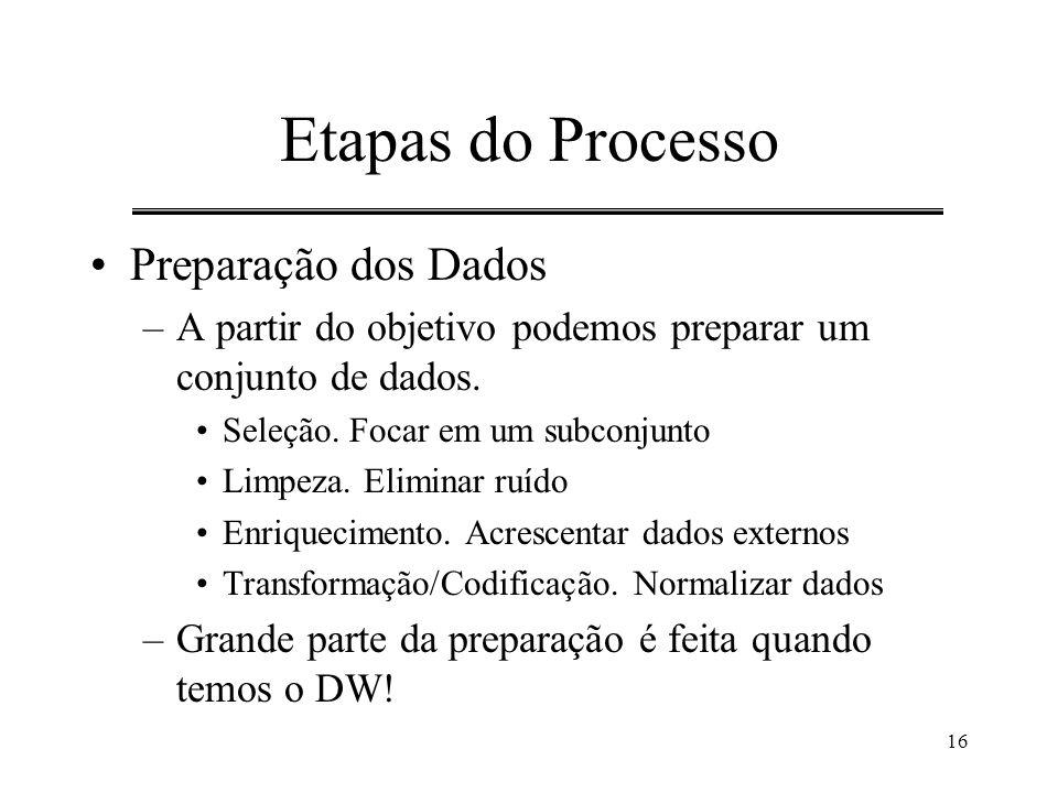 16 Etapas do Processo Preparação dos Dados –A partir do objetivo podemos preparar um conjunto de dados. Seleção. Focar em um subconjunto Limpeza. Elim