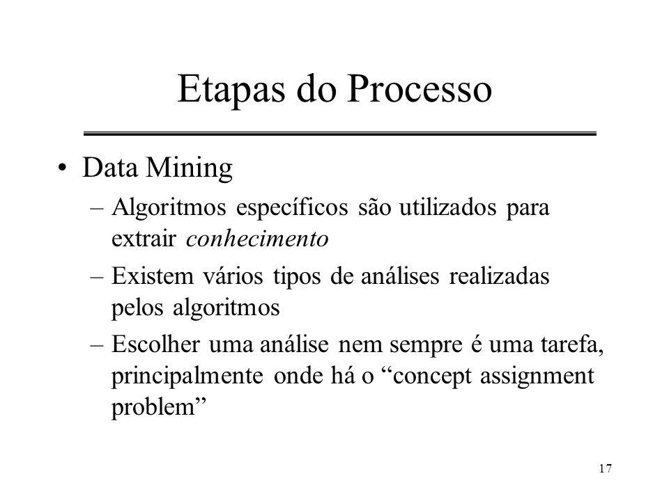 17 Etapas do Processo Data Mining –Algoritmos específicos são utilizados para extrair conhecimento –Existem vários tipos de análises realizadas pelos