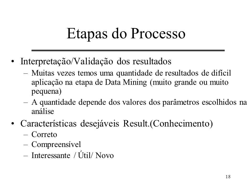 18 Etapas do Processo Interpretação/Validação dos resultados –Muitas vezes temos uma quantidade de resultados de difícil aplicação na etapa de Data Mi