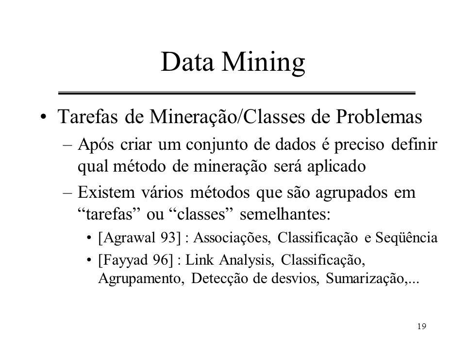 19 Data Mining Tarefas de Mineração/Classes de Problemas –Após criar um conjunto de dados é preciso definir qual método de mineração será aplicado –Ex