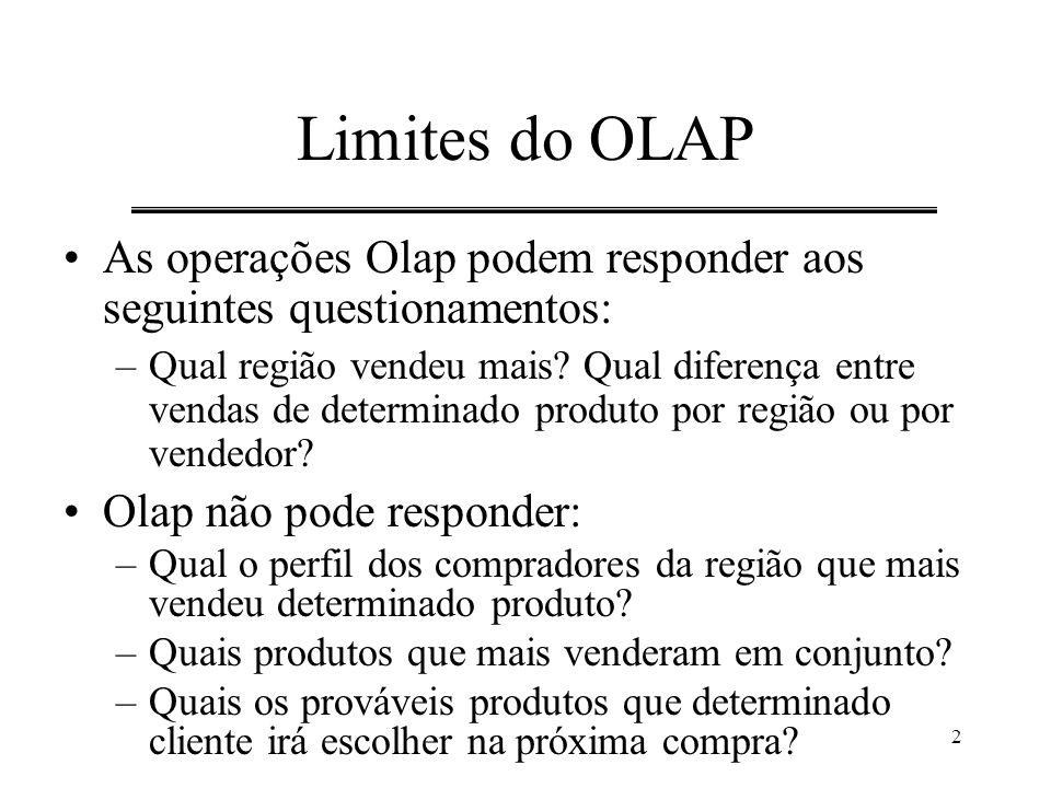 2 Limites do OLAP As operações Olap podem responder aos seguintes questionamentos: –Qual região vendeu mais? Qual diferença entre vendas de determinad
