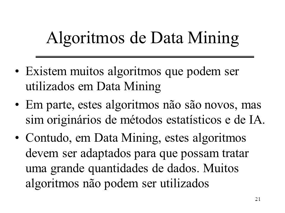 21 Algoritmos de Data Mining Existem muitos algoritmos que podem ser utilizados em Data Mining Em parte, estes algoritmos não são novos, mas sim origi
