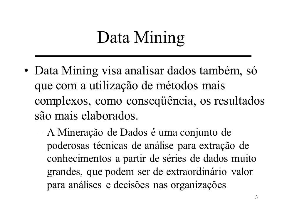 3 Data Mining Data Mining visa analisar dados também, só que com a utilização de métodos mais complexos, como conseqüência, os resultados são mais ela