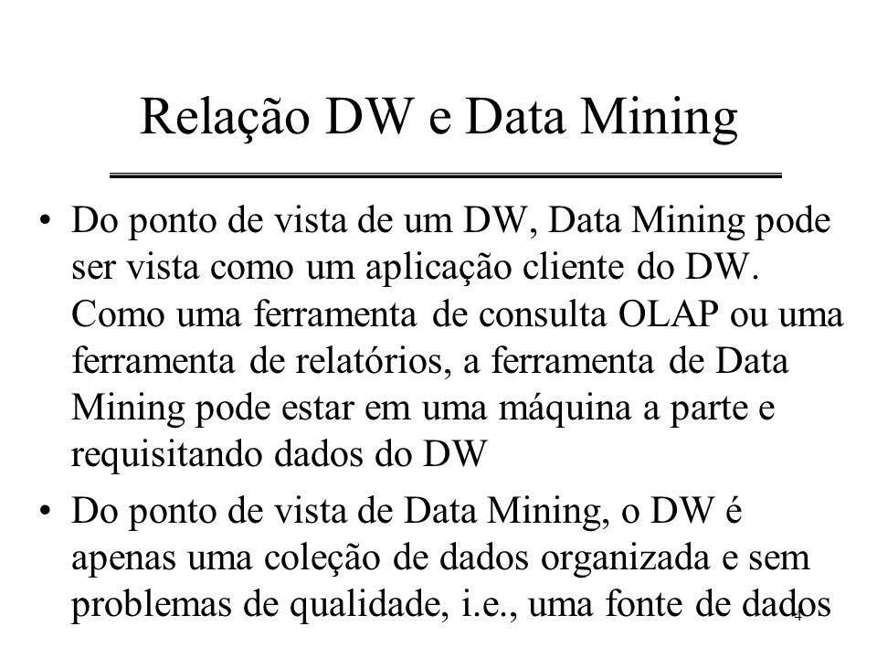 4 Relação DW e Data Mining Do ponto de vista de um DW, Data Mining pode ser vista como um aplicação cliente do DW. Como uma ferramenta de consulta OLA